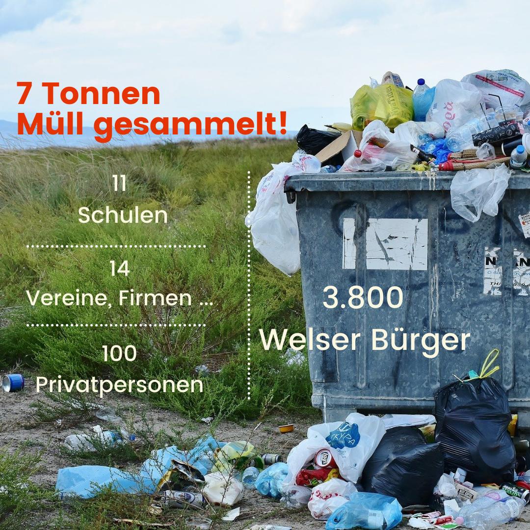 Übervoller Müllcontainer mit Grafik